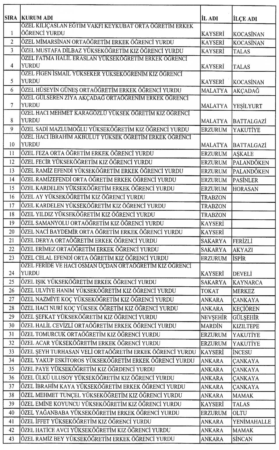 FETÖ'nün kapatılan kurumlarının tam listesi 19