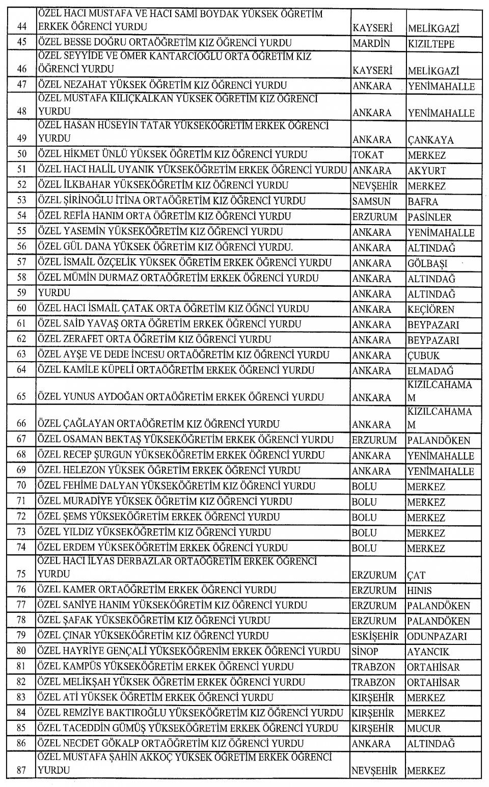 FETÖ'nün kapatılan kurumlarının tam listesi 20