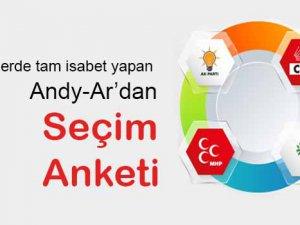 Andy-Ar'ın son seçim anketi