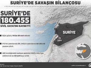 Suriye'de savaşın bilançosu: 180 bin sivil öldü