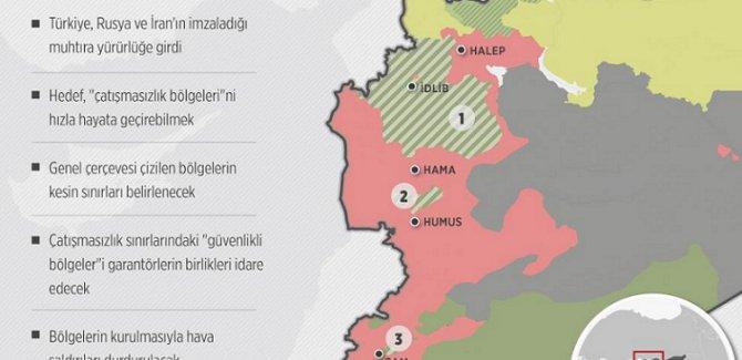 """Suriye'de """"çatışmasızlık bölgeleri"""" muhtırası yürürlükte"""