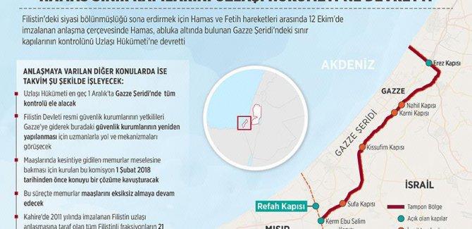 Hamas sınır kapılarını Uzlaşı Hükümeti'ne devretti