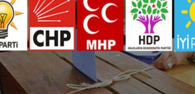 Ak Parti ve HDP Aday listesi