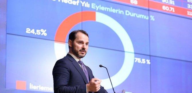 Albayrak: Yeni hedefimiz enflasyonda yüzde 5 seviyesine ilerlemek