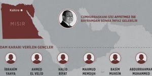 Mısır zindanlarında idamı bekleyen 6 genç