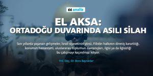 El Aksa: Ortadoğu duvarında asılı silah