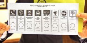 31 Mart'ta kullanılacak oy pusulaları hazır