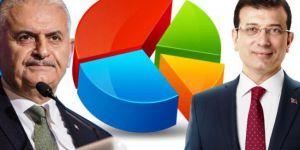Selvi: Anket firmaları sokağa inmeye başladı; sahadan ilginç veriler geliyor