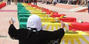 36 saliya jenosîdkirina Barzaniyan bibîr tê