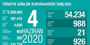Türkiye'de koronavirüsten 21 ölüm: Bugünkü vaka sayısı 988