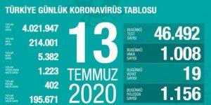 19 kişi daha hayatını kaybetti: Yeni vaka sayısı 1008