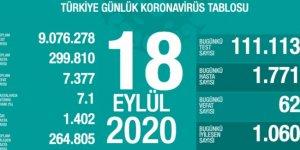 Koronavirüsten 62 can kaybı, 1771 yeni vaka